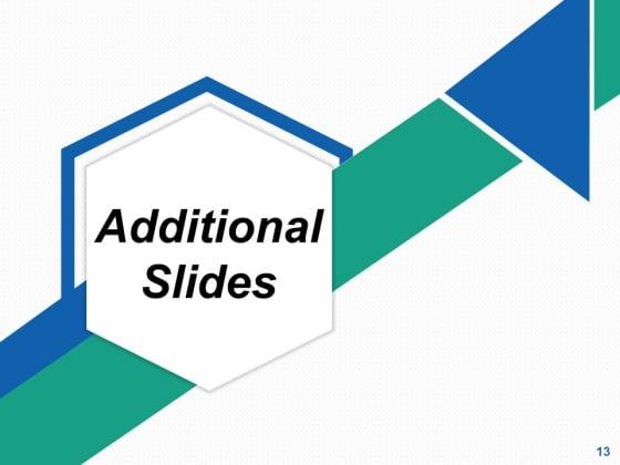 Self_Development_Plan_Ppt_PowerPoint_Presentation_Complete_Deck_With_Slides_Slide_13