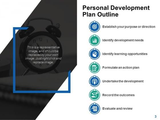 Self_Development_Plan_Ppt_PowerPoint_Presentation_Complete_Deck_With_Slides_Slide_3