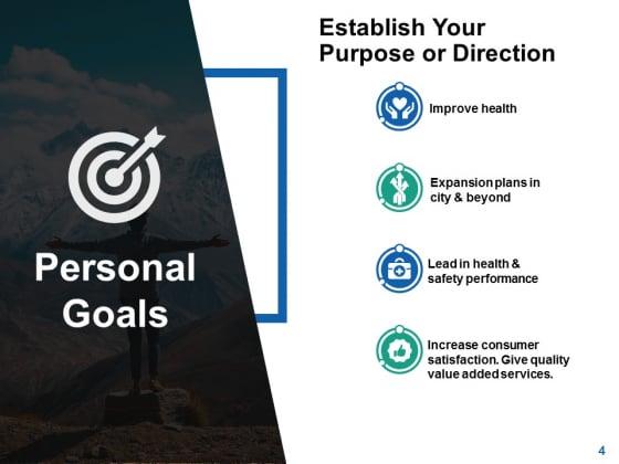 Self_Development_Plan_Ppt_PowerPoint_Presentation_Complete_Deck_With_Slides_Slide_4