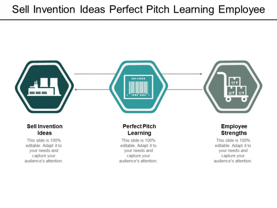 sell invention ideas perfect pitch learning employee strengths ppt powerpoint presentation icon structure