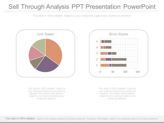 Sell Through Analysis Ppt Presentation Powerpoint