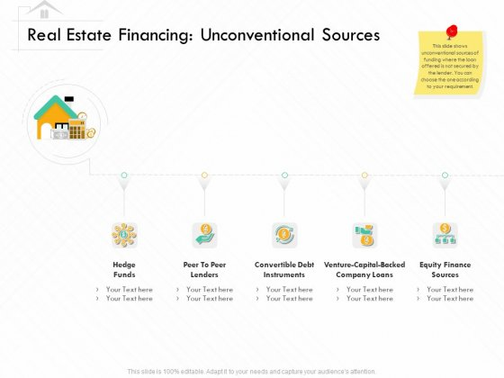 Selling Home Property Real Estate Financing Unconventional Sources Ppt Show PDF