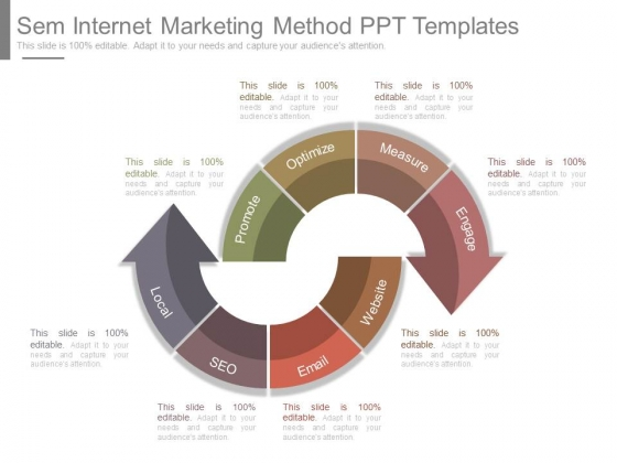 Sem Internet Marketing Method Ppt Templates