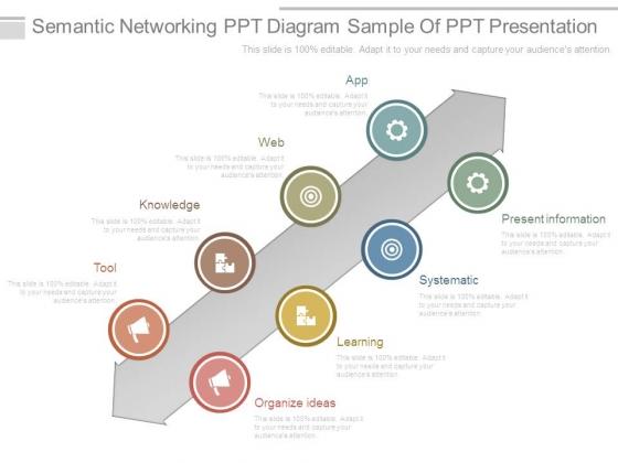 Semantic Networking Ppt Diagram Sample Of Ppt Presentation