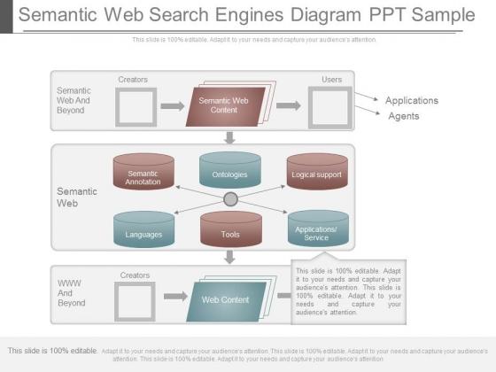 Semantic Web Search Engines Diagram Ppt Sample