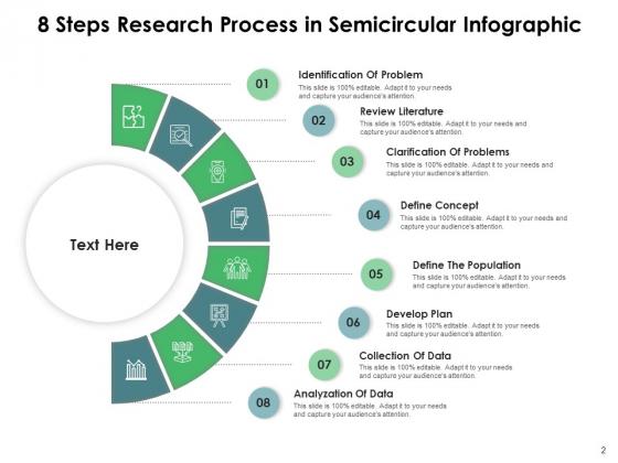 Semicircle_B2b_Sales_Process_Ppt_PowerPoint_Presentation_Complete_Deck_Slide_2