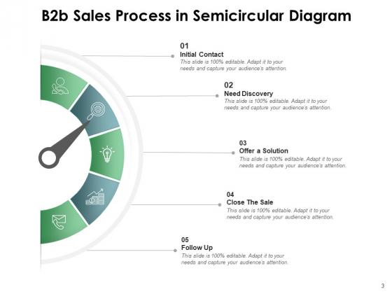 Semicircle_B2b_Sales_Process_Ppt_PowerPoint_Presentation_Complete_Deck_Slide_3