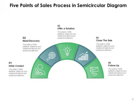 Semicircle_B2b_Sales_Process_Ppt_PowerPoint_Presentation_Complete_Deck_Slide_5