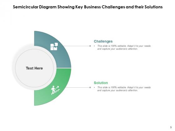 Semicircle_B2b_Sales_Process_Ppt_PowerPoint_Presentation_Complete_Deck_Slide_9