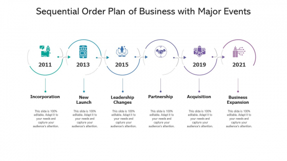 Sequential Order Plan Of Business With Major Events Ppt PowerPoint Presentation Diagram Templates PDF