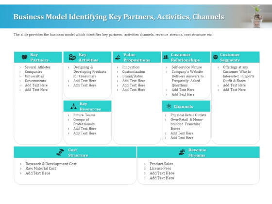 Series A Funding For Start Up Business Model Identifying Key Partners Activities Channels Brochure PDF