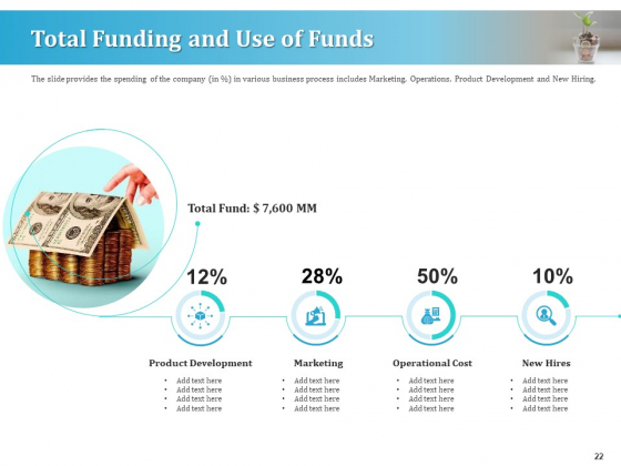 Series_A_Funding_For_Start_Up_Ppt_PowerPoint_Presentation_Complete_Deck_With_Slides_Slide_22
