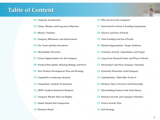 Series_A_Funding_For_Start_Up_Ppt_PowerPoint_Presentation_Complete_Deck_With_Slides_Slide_3