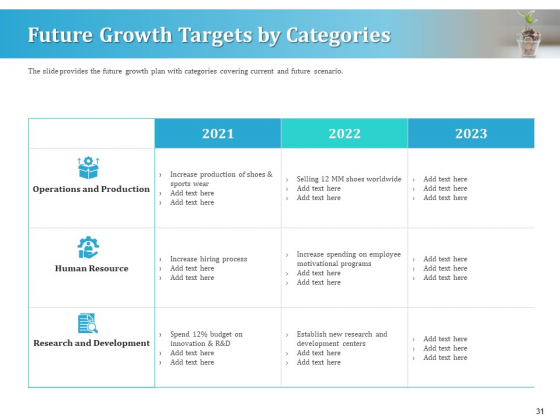Series_A_Funding_For_Start_Up_Ppt_PowerPoint_Presentation_Complete_Deck_With_Slides_Slide_31