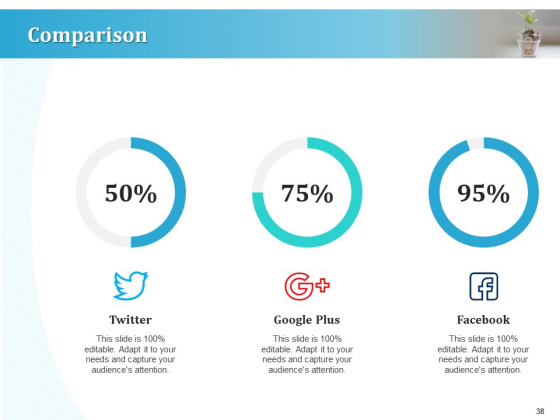 Series_A_Funding_For_Start_Up_Ppt_PowerPoint_Presentation_Complete_Deck_With_Slides_Slide_38
