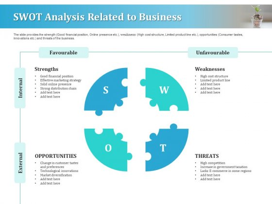 Series A Funding For Start Up SWOT Analysis Related To Business Ppt Professional Graphics Download PDF