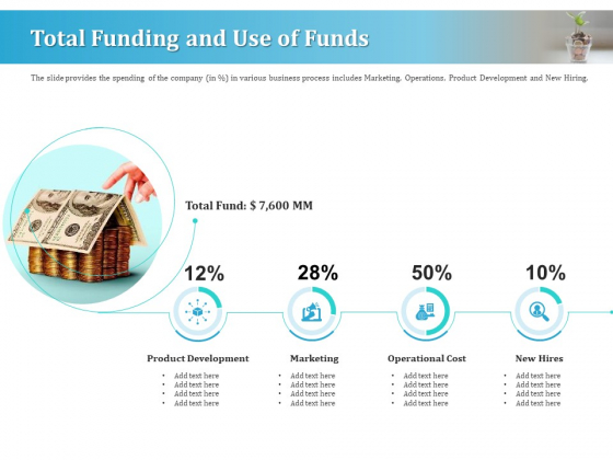 Series A Funding For Start Up Total Funding And Use Of Funds Diagrams PDF