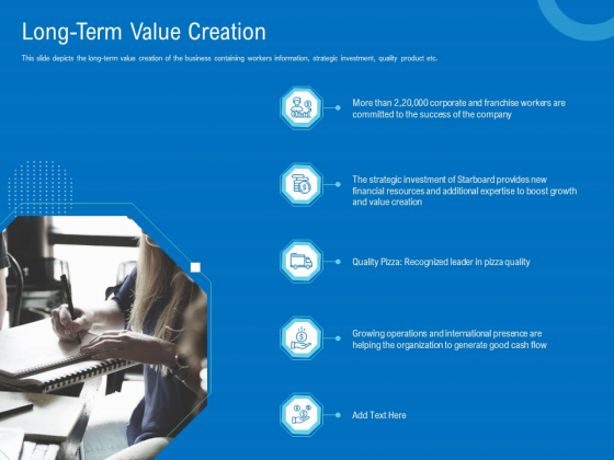 Series B Funding For Startup Capitalization Long Term Value Creation Structure PDF