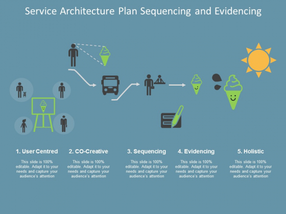 Service Architecture Plan Sequencing And Evidencing Ppt Powerpoint Presentation Ideas Slide Download
