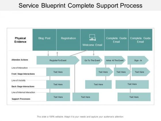 Service Blueprint Complete Support Process Ppt Powerpoint Presentation Layouts Portfolio