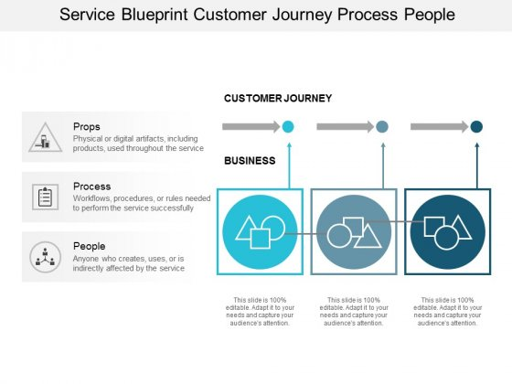 Service Blueprint Customer Journey Process People Ppt Powerpoint Presentation Professional Infographic Template