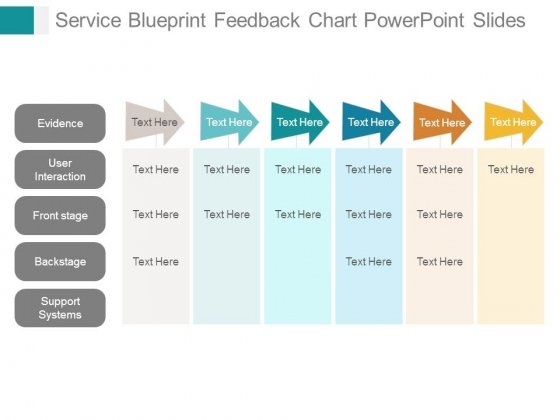 Pretty service blueprint template free pictures blueprint service blueprint feedback chart powerpoint slides powerpoint malvernweather Images