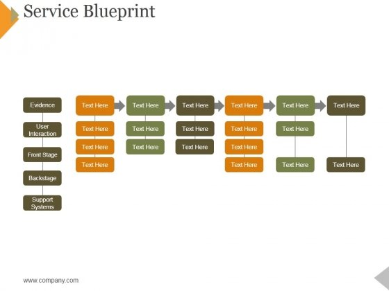 Service Blueprint Ppt PowerPoint Presentation Layouts Slides