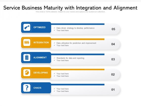 Service Business Maturity With Integration And Alignment Ppt PowerPoint Presentation File Skills PDF