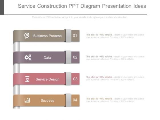 Service Construction Ppt Diagram Presentation Ideas