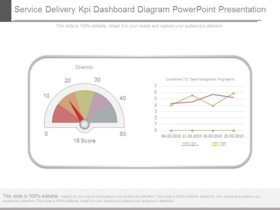 Service Delivery Kpi Dashboard Diagram Powerpoint Presentation