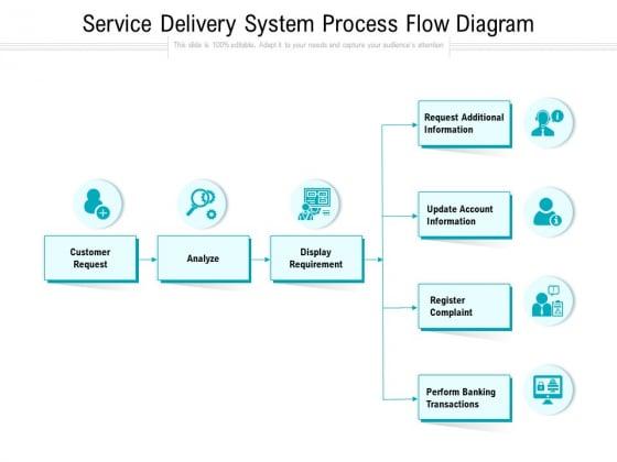 Service Delivery System Process Flow Diagram Ppt PowerPoint Presentation Inspiration Design Ideas PDF