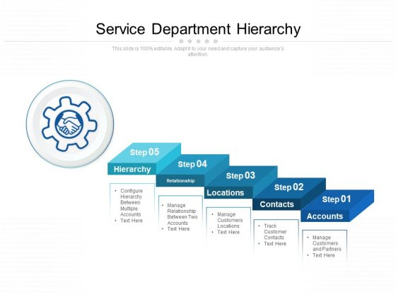 Service Department Hierarchy Ppt PowerPoint Presentation File Clipart Images