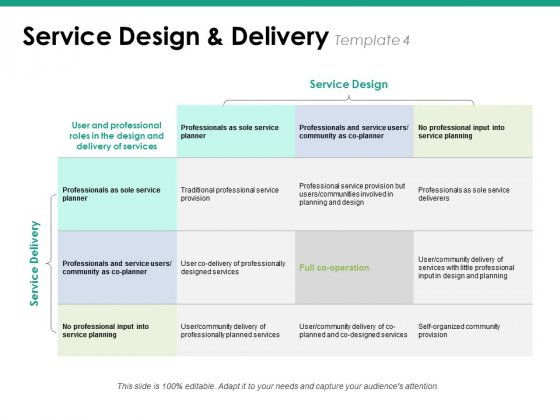 Service_Design_And_Delivery_Template_4_Ppt_PowerPoint_Presentation_Gallery_Icons_Slide_1
