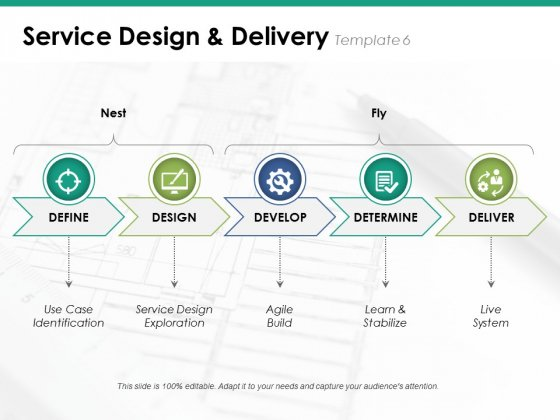 Service Design And Delivery Template 6 Ppt PowerPoint Presentation Professional Example