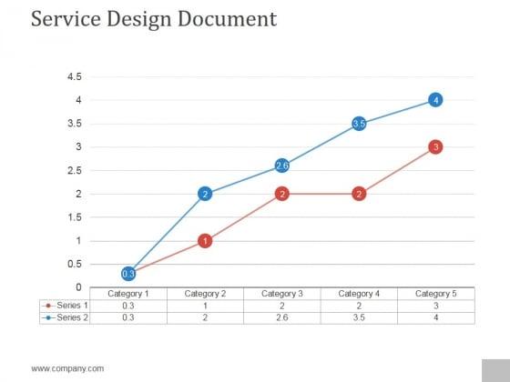 Service Design Document Ppt PowerPoint Presentation Clipart