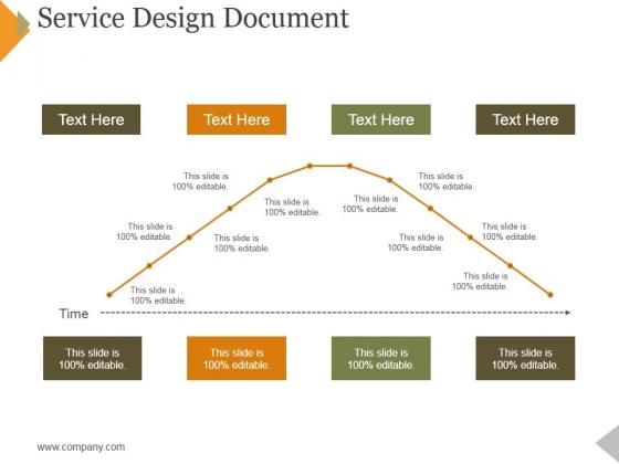 Service Design Document Template 2 Ppt PowerPoint Presentation Icon Designs Download