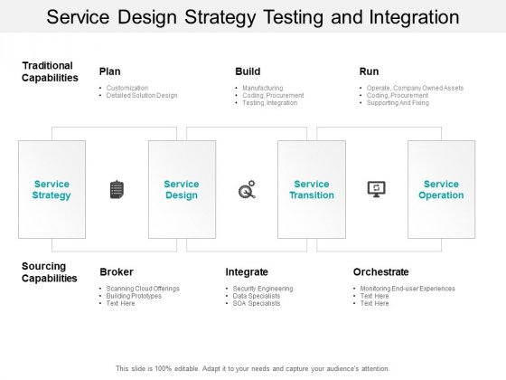 Service Design Strategy Testing And Integration Ppt PowerPoint Presentation Icon Information