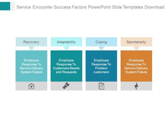 Service Encounter Success Factors Powerpoint Slide Templates Download