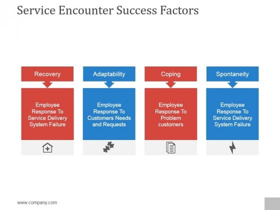 Service Encounter Success Factors Ppt PowerPoint Presentation Examples