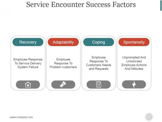 Service Encounter Success Factors Ppt PowerPoint Presentation Infographic Template