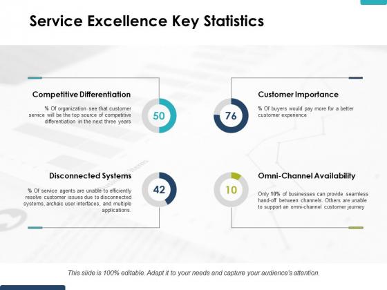 Service_Excellence_Key_Statistics_Ppt_PowerPoint_Presentation_Gallery_Format_Ideas_Slide_1