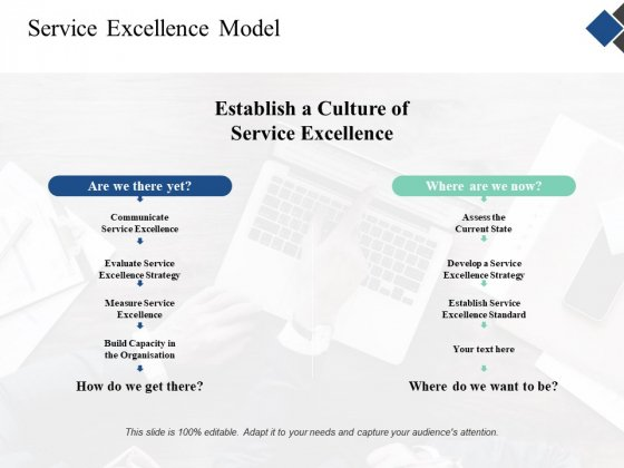 Service Excellence Model Ppt Powerpoint Presentation Pictures Infographic Template