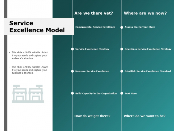 Service Excellence Model Ppt Powerpoint Presentation Slides Display