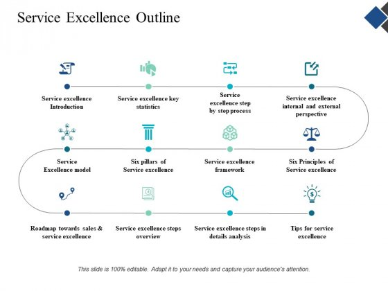 Service Excellence Outline Ppt Powerpoint Presentation Ideas Gallery