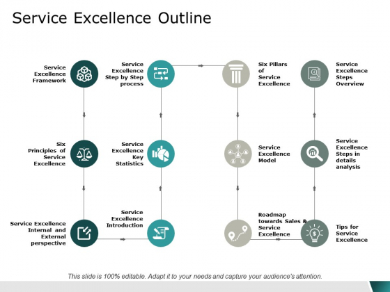 Service Excellence Outline Ppt Powerpoint Presentation Portfolio Rules