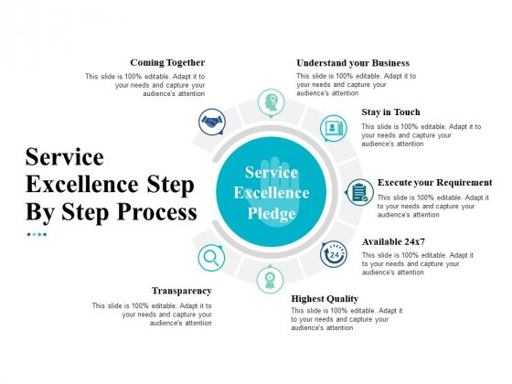 Service Excellence Step By Step Process Ppt Powerpoint Presentation File Designs