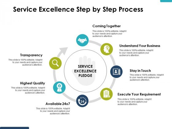 Service Excellence Step By Step Process Ppt PowerPoint Presentation Infographics Topics
