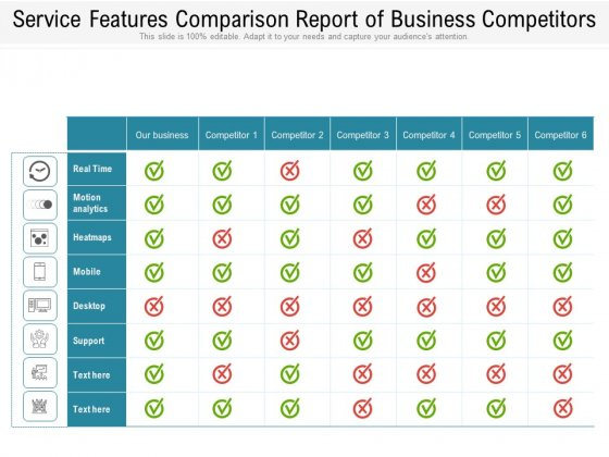 Service Features Comparison Report Of Business Competitors Ppt PowerPoint Presentation Gallery Visuals PDF