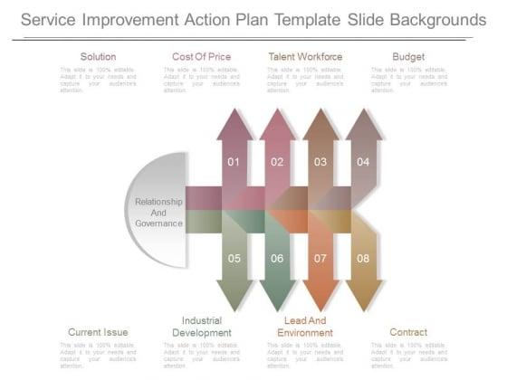 Service Improvement Action Plan Template Slide Backgrounds