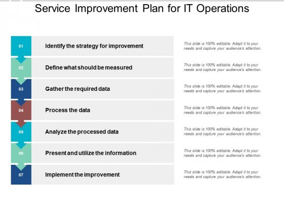 Service Improvement Plan For IT Operations Ppt PowerPoint Presentation Pictures Display